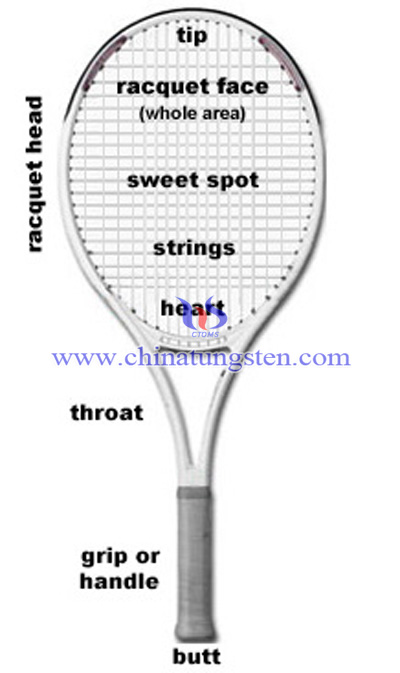 Tennis Racket Balance Weights