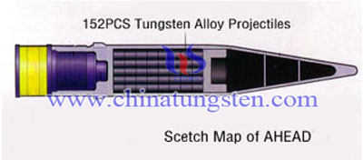 Tungsten Alloy Projectile