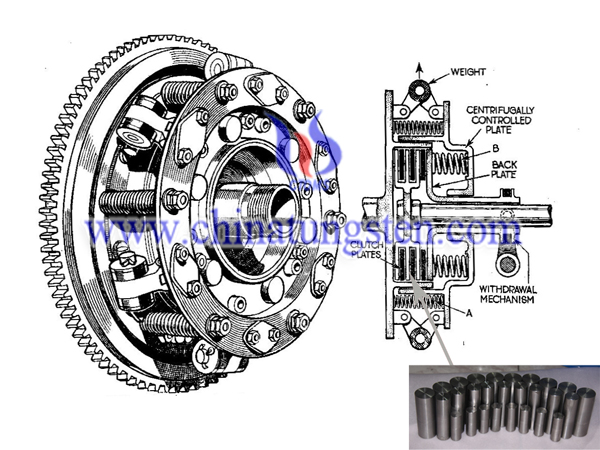 tungsten alloy for centrifugal clutch