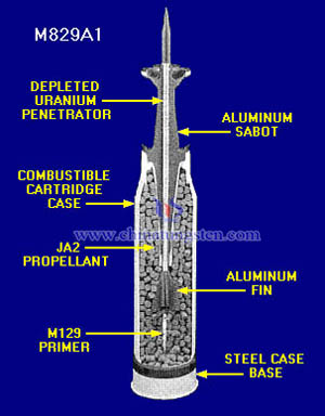 tungsten fin stabilized kinetic energy penetrator ammunition