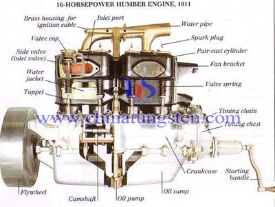 16-Horsepower Humber Engine,1911
